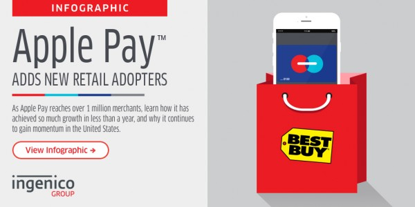 Apple Pay Adds New Retail Adopters